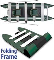 Patented Folding Frame Design, U.S. Patent #7,240,634